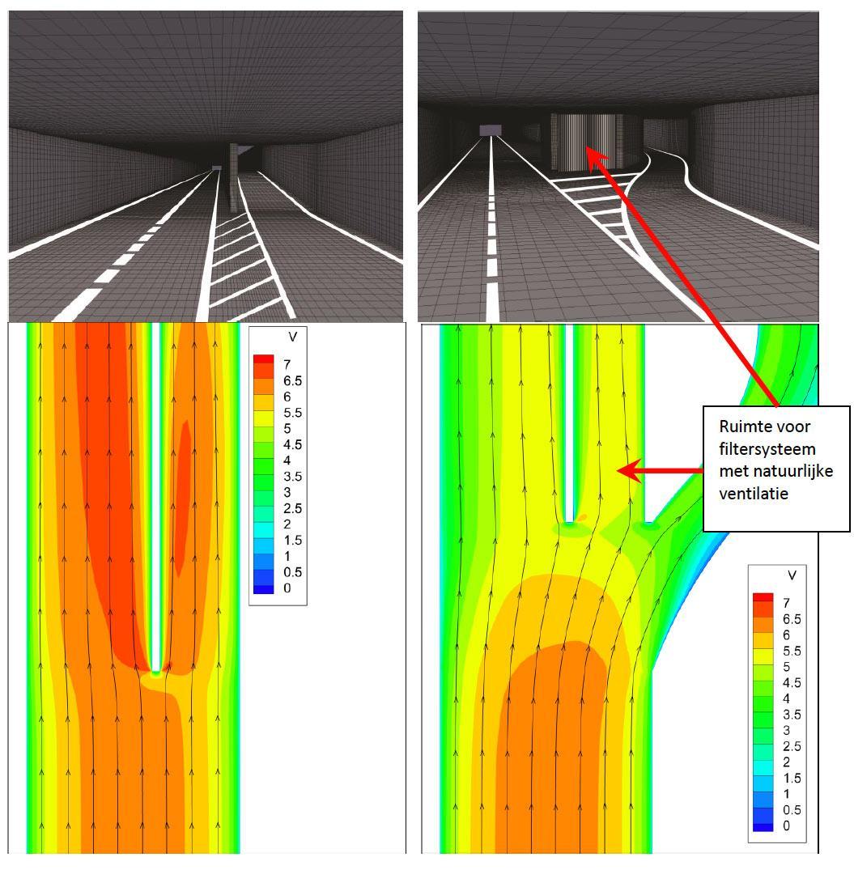 tunnelfiltering