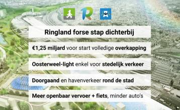 ringland-stap-dichterbij-share