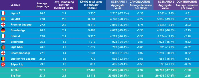 Tabel met transferprijzen in landen