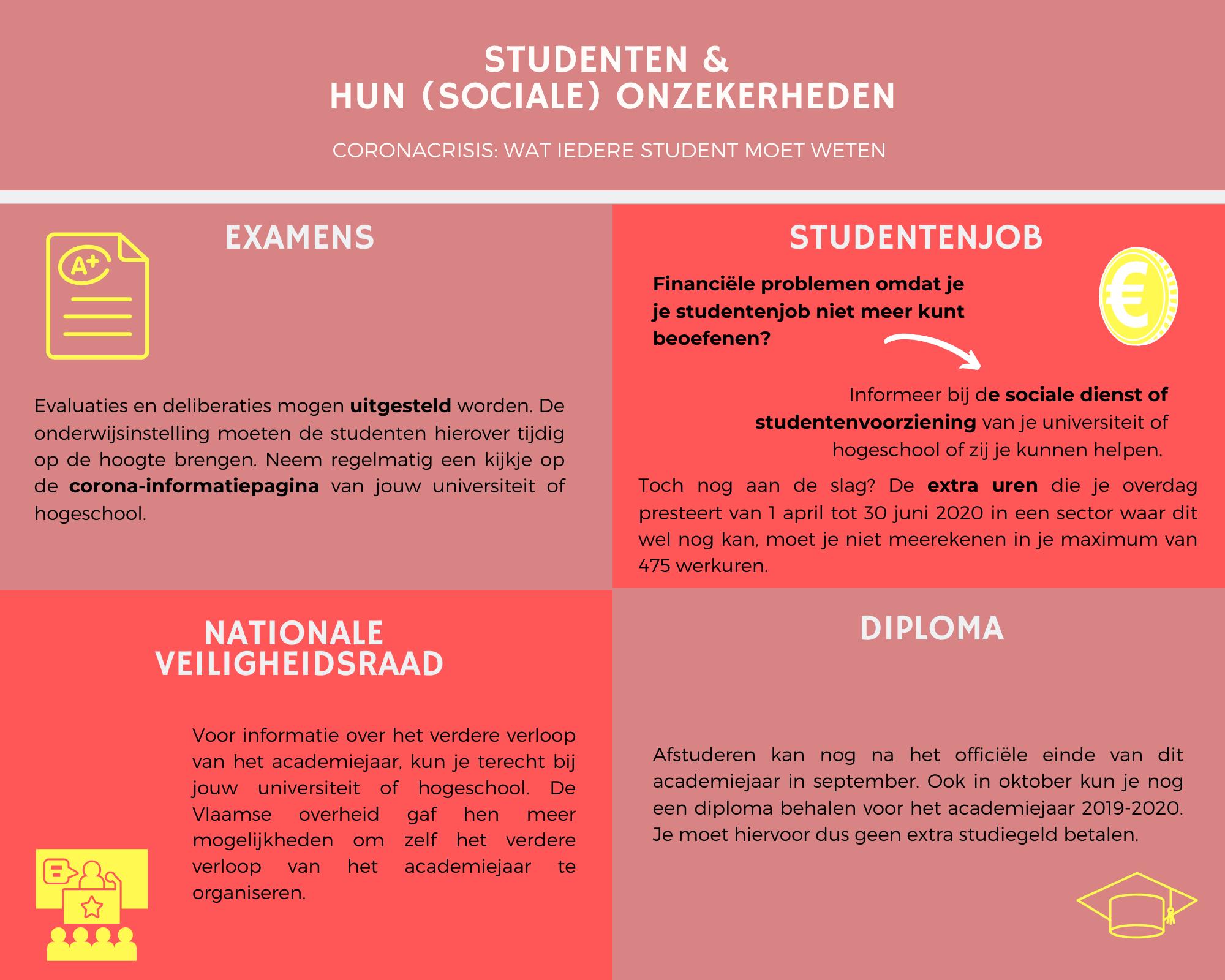 Infographic studenten tijdens de coronacrisis